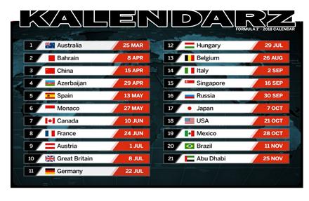 Kalendarz F1 2018