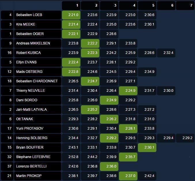 Kubica shakedown Monte 2015