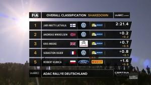 shakedown rajd niemiec 2015