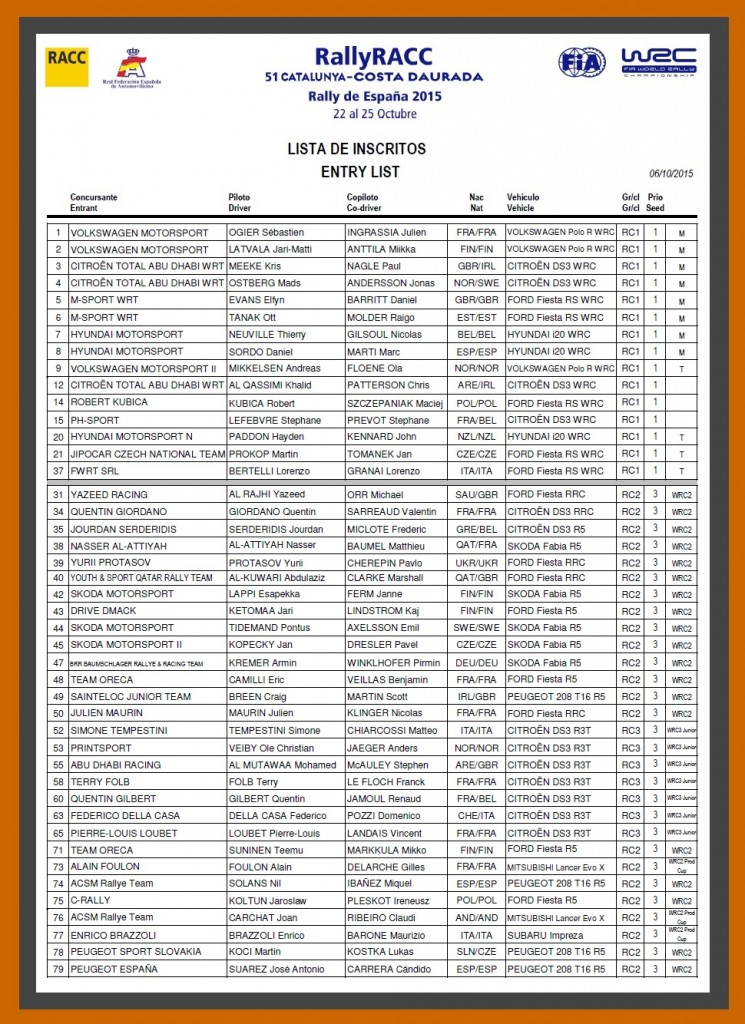 Entry list