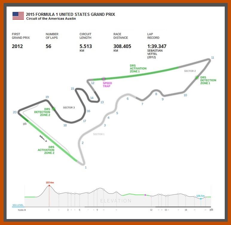 circuit of america