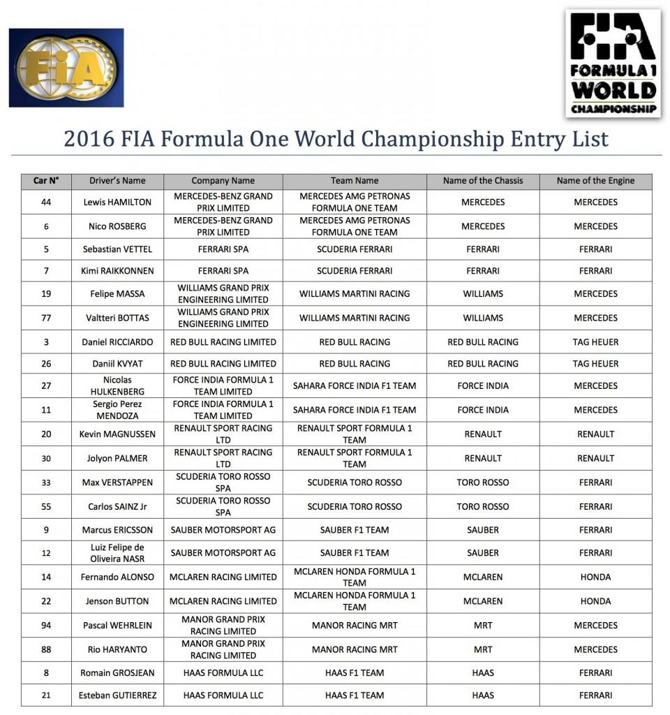 F1 entry list 2016