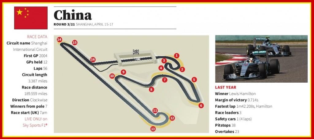 Shanghai International Circuit-01