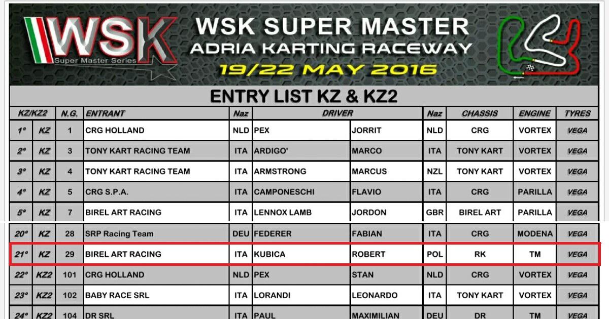 Robert Kubica Adria Internationale Raceway Karting Entry List