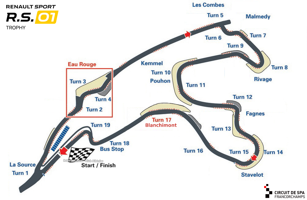 Kubica Renault Sport Trophy Spa-Francorchamps circuit
