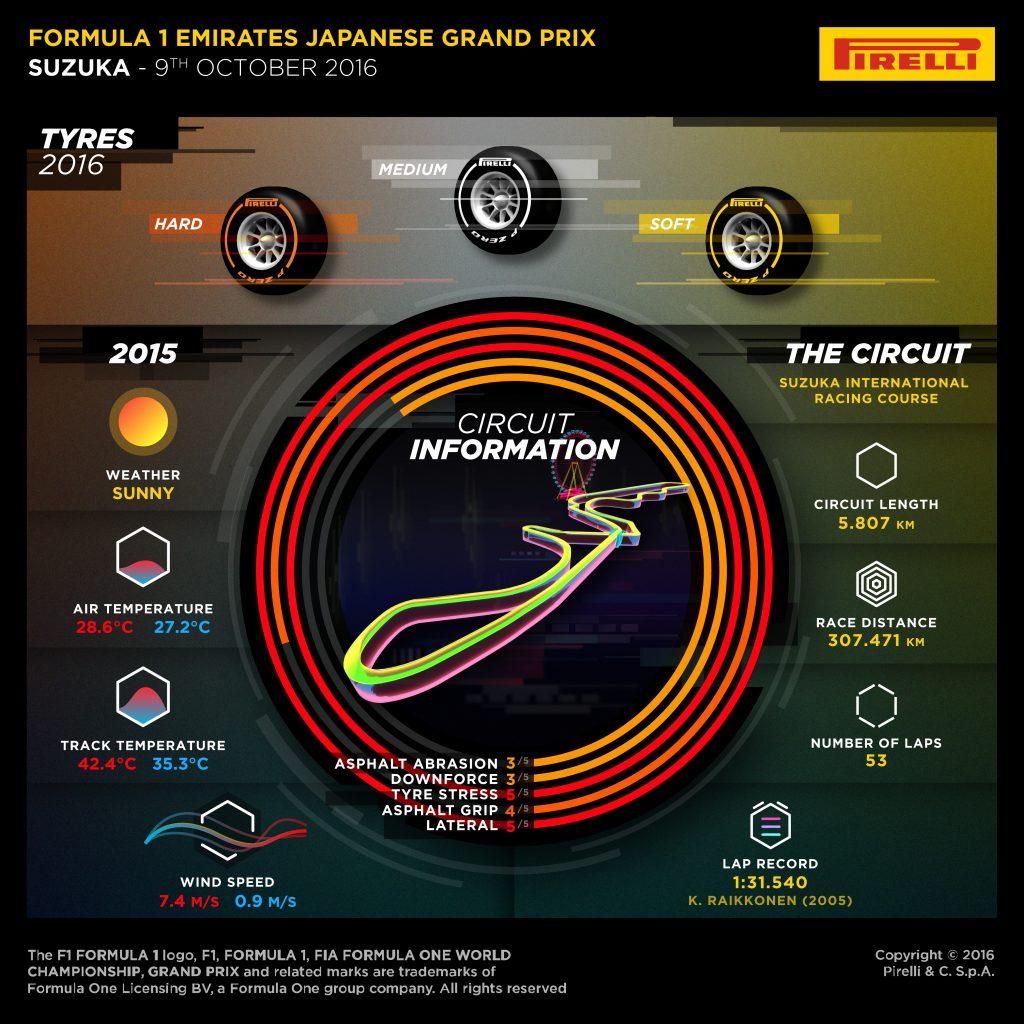 F1 Japanese GP pirelli