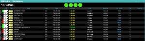 Kubica 24-ore-di-adria-2016 wyniki3