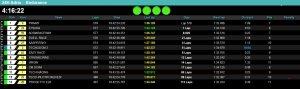 Kubica 24-ore-di-adria-2016 wyniki