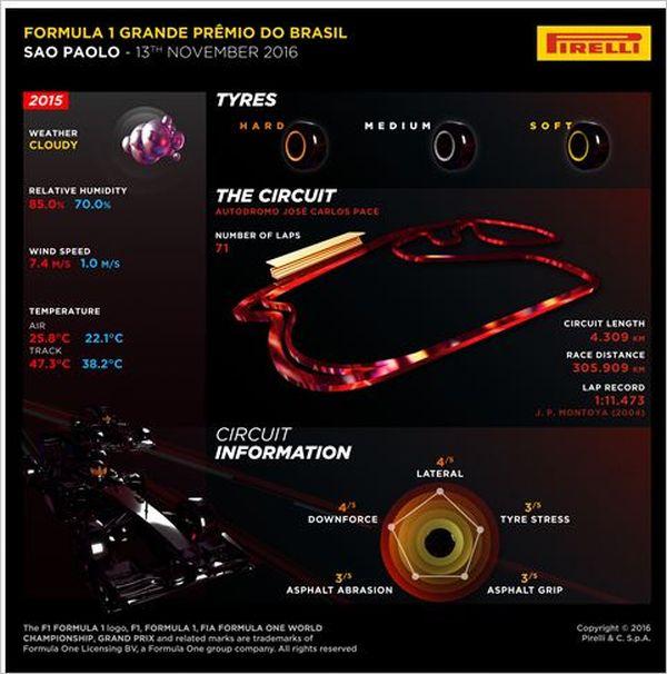 pirelli brazil
