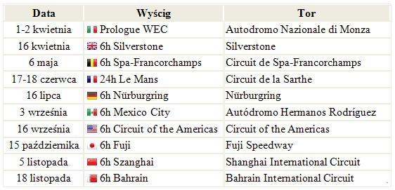 Kalendarz WEC 2017 - Robert Kubica