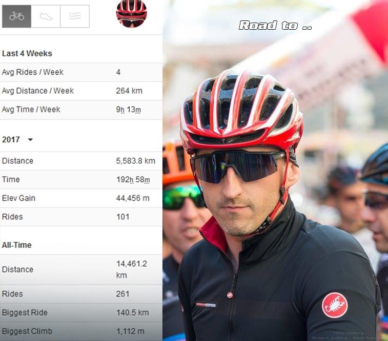 Robert Kubica trening przed F1 Ponad 101 treningów i 15000 km na rowerze!