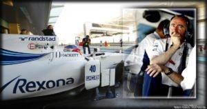 Robert Kubica – Pełny weekend GP w tym roku