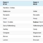 Robert Kubica – Druga sesja testów w Barcelonie - Dzień 2