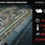 Pierwsza sesja treningowa GP Chin 2018