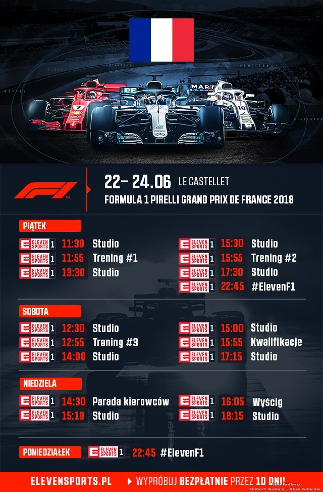 Formuła 1: Grand Prix Francji 2018