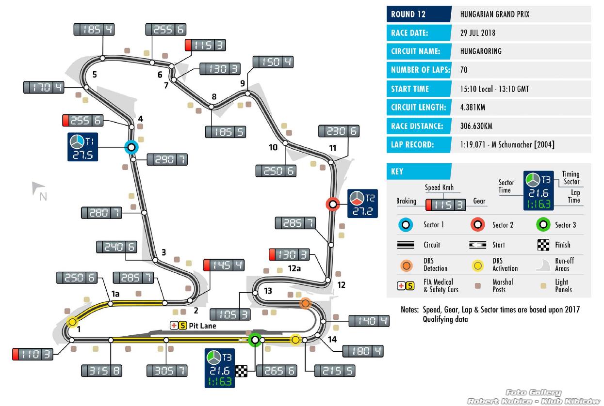 Mapa Grand Prix Węgier 2018