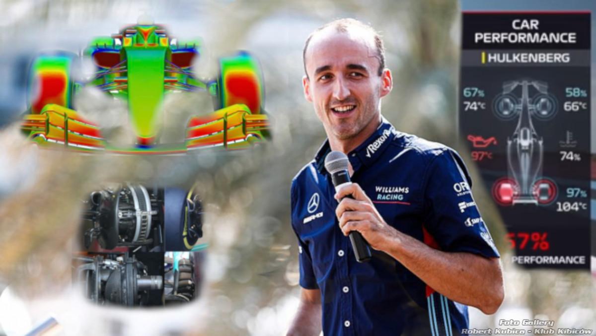 Co nowego w F1 2019? TV, CFD, opony... i Robert Kubica