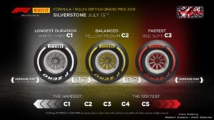 Formuła 1 - Grand Prix Wielkiej Brytanii 2019 - Dzień 3 - Trzeci trening i kwalifikacje