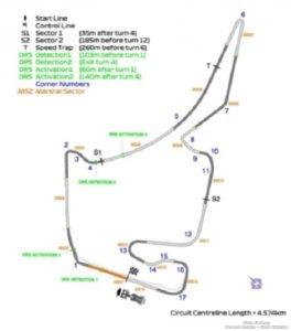 Formuła 1 - Grand Prix Niemiec 2019 - Dzień 4 - Wyścig