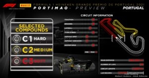 F1 : Grand Prix Portugalii 2021